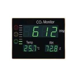 Medidor de CO2 de pared